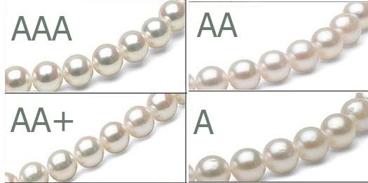 Lustro delle perle Akoya da AAA (in alto) a