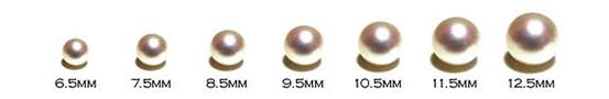 Diametres moyens des perles de culture