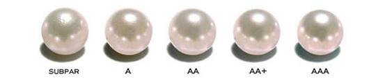 Surface des perles, les grades de qualite